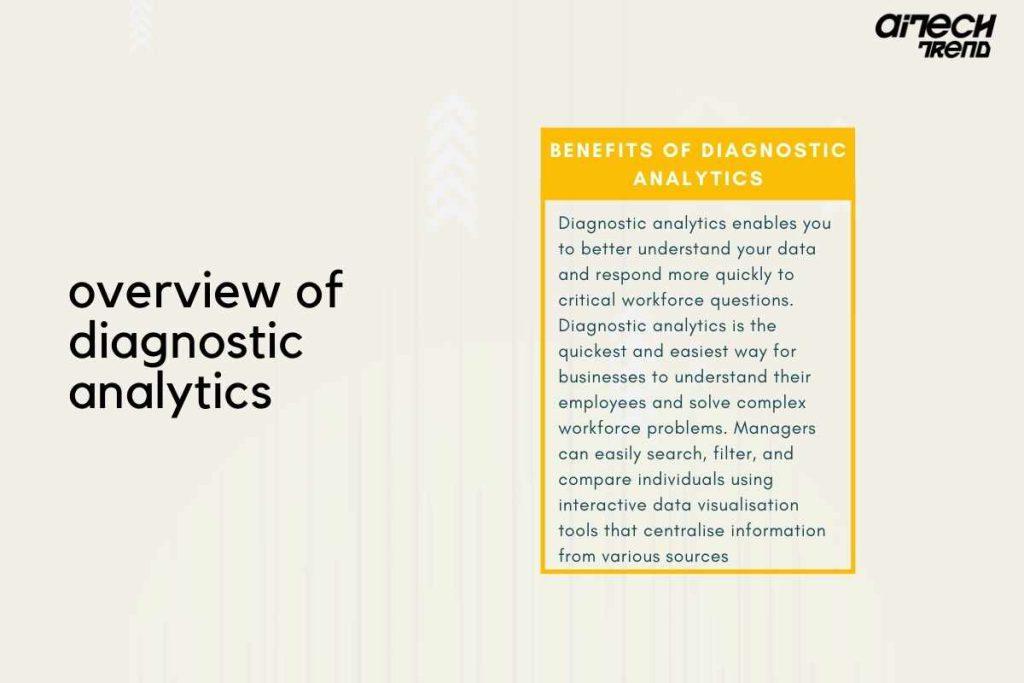 Diagnostic Analytics