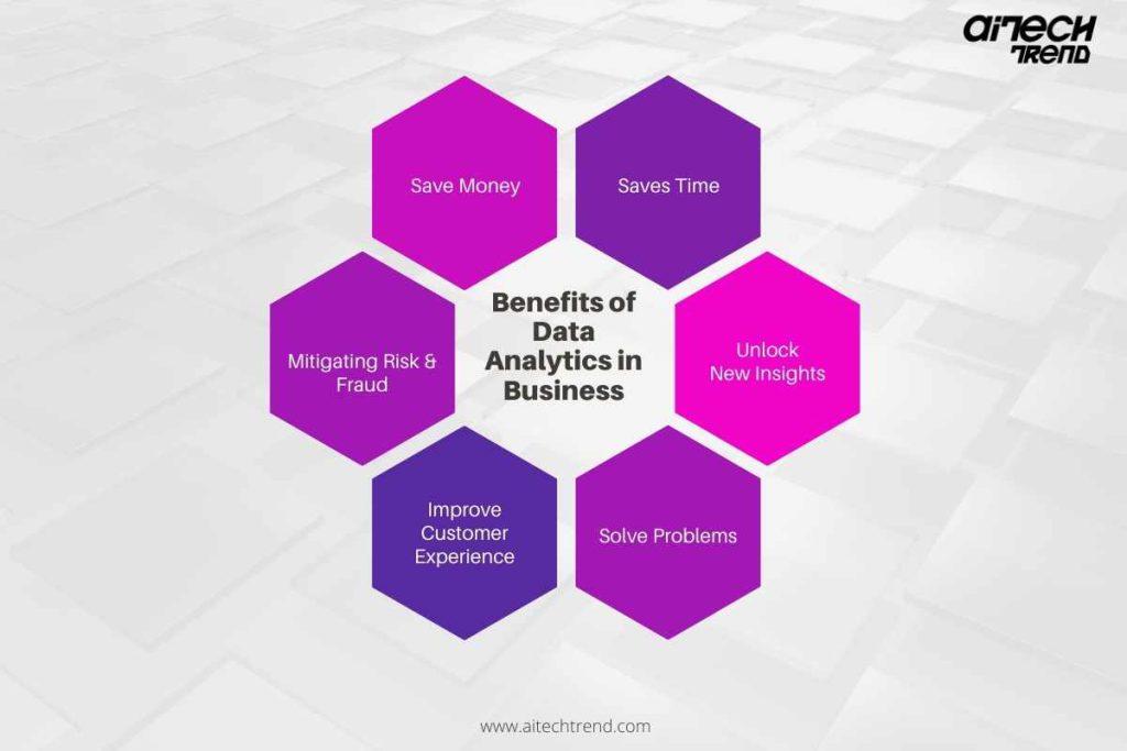 data analytics benefits for business