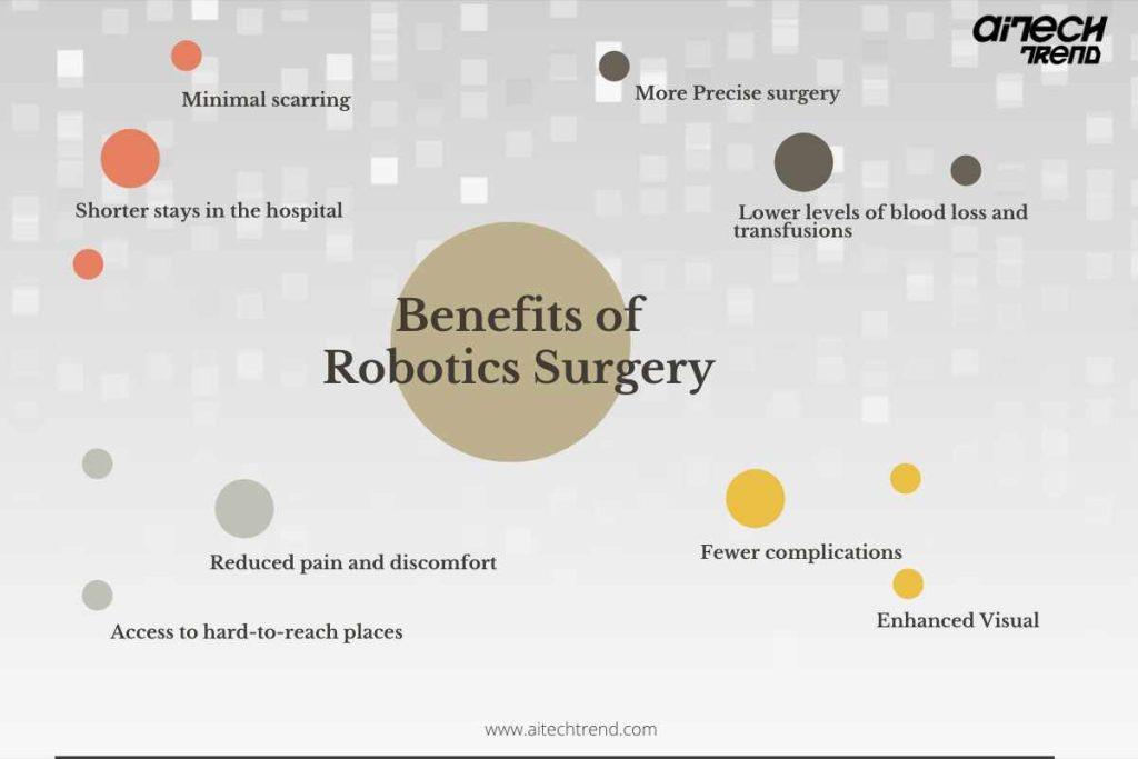 benefits & future of robotics surgery